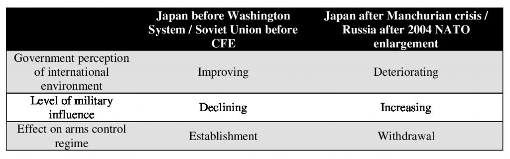 CSP_Blog_16_07_Fatton_Table2
